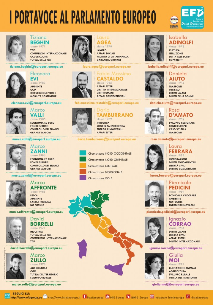 Delegazione M5S Europa